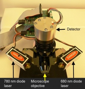 Construction of Scanning NIR Fluorescence Microscope_detector (1)